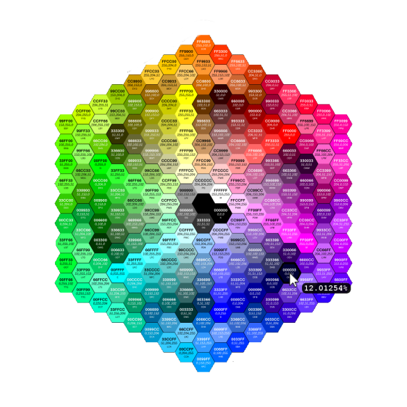 A small sample of the millions of color options available with hex colors
