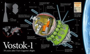 Vostok 1 - the spacecraft that carried Yuri Gagarin, Earth's first human in space