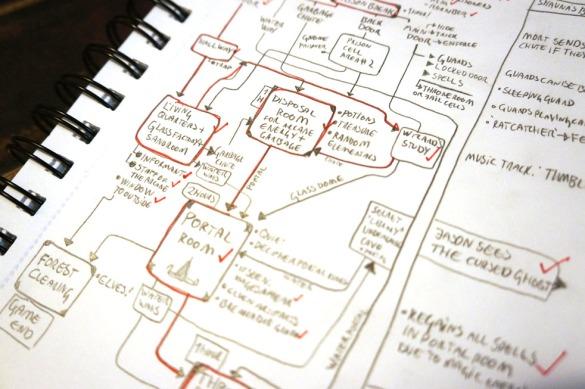 dungeon-master-flow-chart-prep-tip